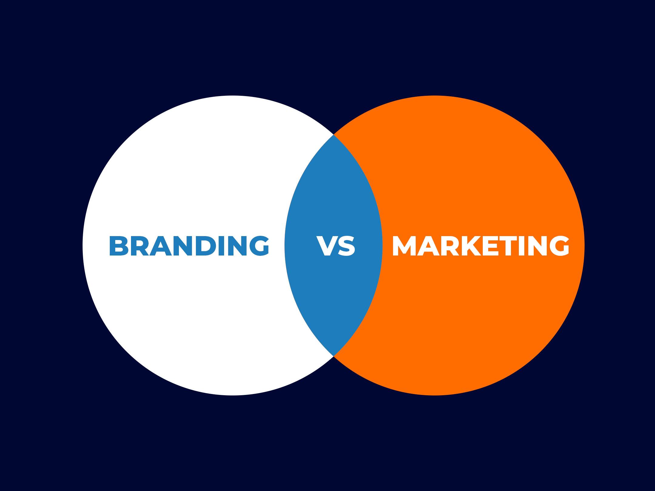 تفاوت مارکتینگ ( بازاریابی ) و برندینگ